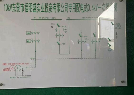 东莞东城电力安装工程-福明盛实业变压器安装项目验收通电